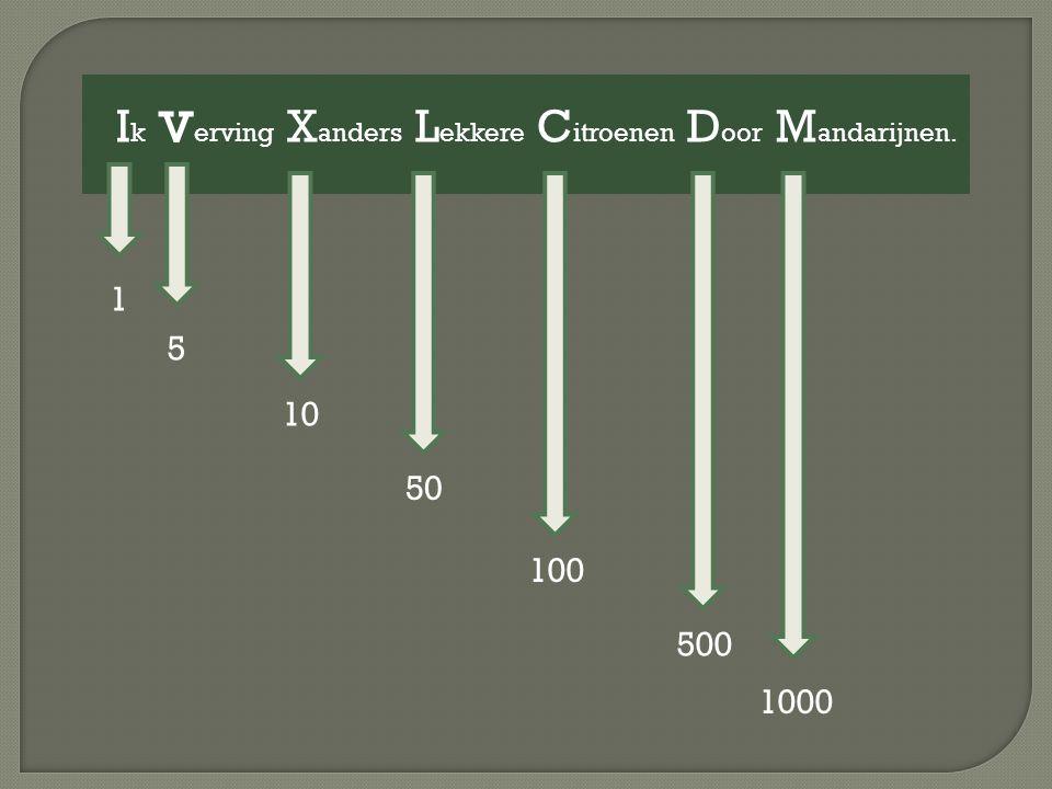 I k v erving X anders L ekkere C itroenen D oor M andarijnen. 1 5 10 50 100 500 1000