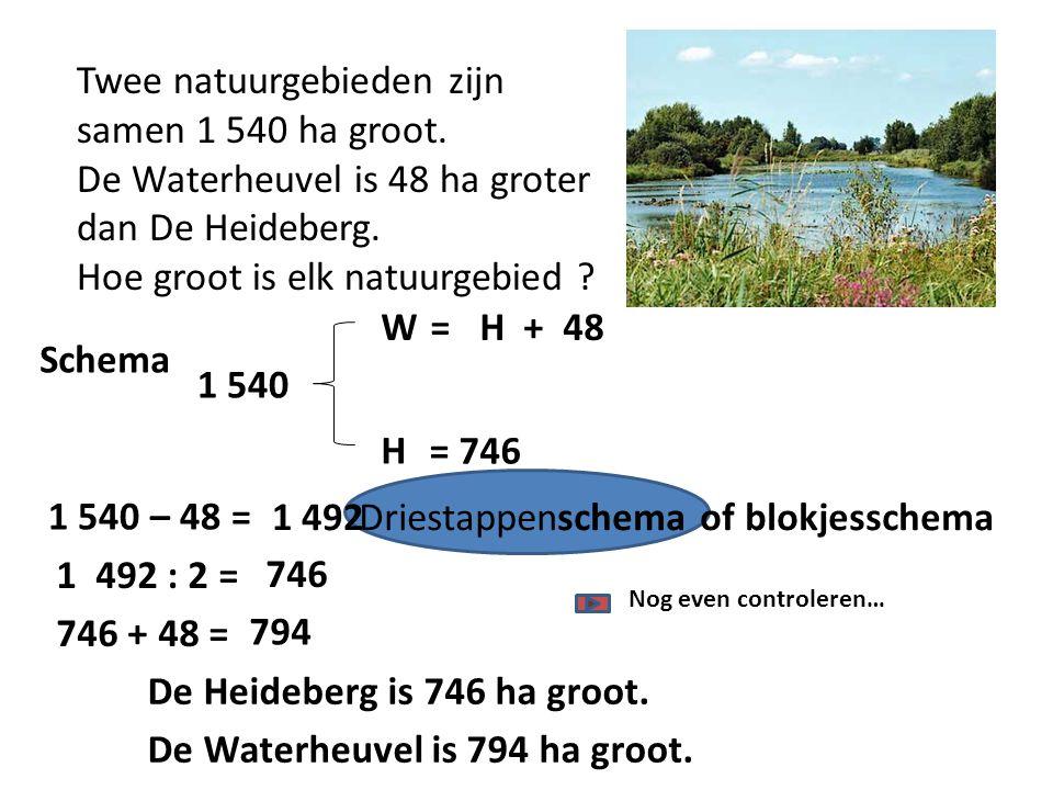 Twee natuurgebieden zijn samen 1 540 ha groot. De Waterheuvel is 48 ha groter dan De Heideberg. Hoe groot is elk natuurgebied ? 1 540 – 48 = H W 1 540
