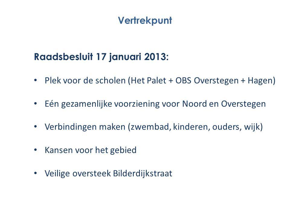 Raadsbesluit 17 januari 2013: Plek voor de scholen (Het Palet + OBS Overstegen + Hagen) Eén gezamenlijke voorziening voor Noord en Overstegen Verbindi