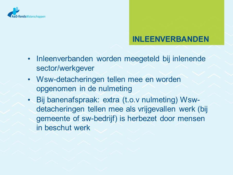 INLEENVERBANDEN Inleenverbanden worden meegeteld bij inlenende sector/werkgever Wsw-detacheringen tellen mee en worden opgenomen in de nulmeting Bij b