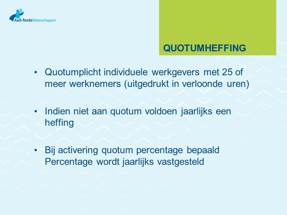 QUOTUMHEFFING Quotumplicht individuele werkgevers met 25 of meer werknemers (uitgedrukt in verloonde uren) Indien niet aan quotum voldoen jaarlijks ee