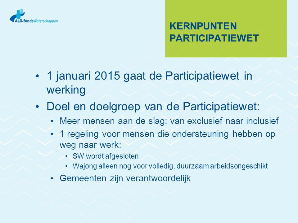 KERNPUNTEN PARTICIPATIEWET 1 januari 2015 gaat de Participatiewet in werking Doel en doelgroep van de Participatiewet: Meer mensen aan de slag: van ex