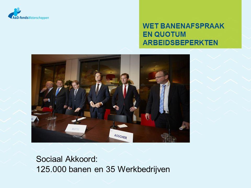 WET BANENAFSPRAAK EN QUOTUM ARBEIDSBEPERKTEN Sociaal Akkoord: 125.000 banen en 35 Werkbedrijven