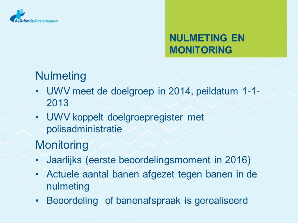 NULMETING EN MONITORING Nulmeting UWV meet de doelgroep in 2014, peildatum 1-1- 2013 UWV koppelt doelgroepregister met polisadministratie Monitoring J