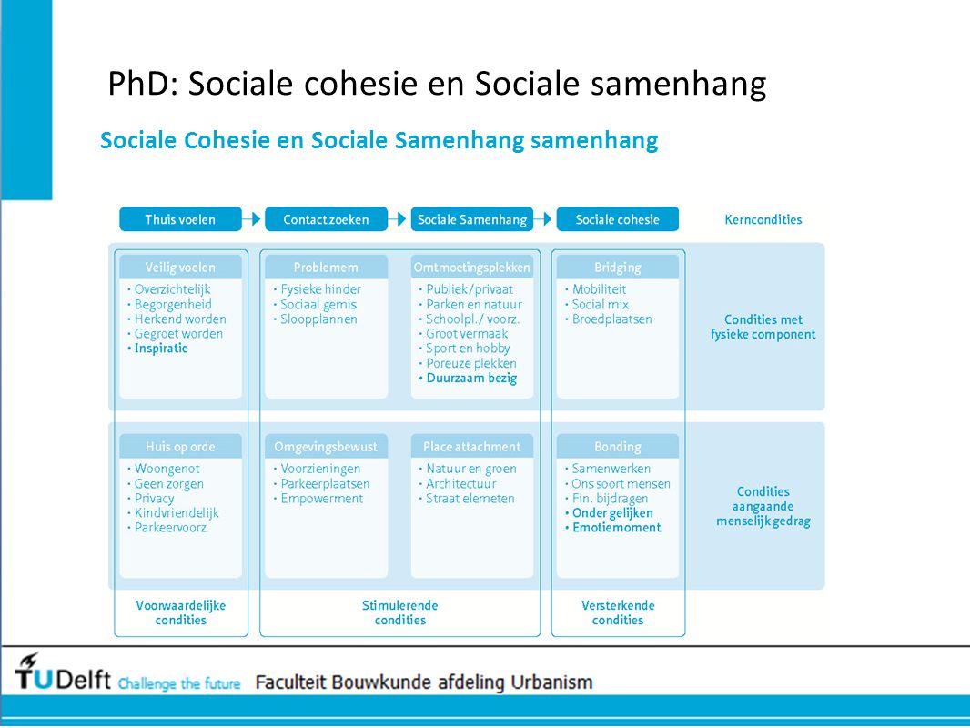 PhD: Sociale cohesie en Sociale samenhang Sociale Cohesie en Sociale Samenhang samenhang
