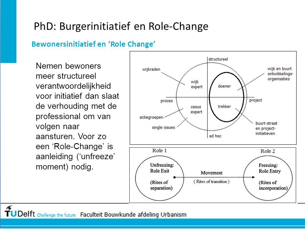 PhD: Burgerinitiatief en Role-Change Bewonersinitiatief en 'Role Change' Nemen bewoners meer structureel verantwoordelijkheid voor initiatief dan slaat de verhouding met de professional om van volgen naar aansturen.