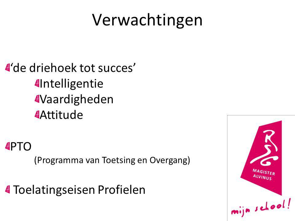 Verwachtingen 'de driehoek tot succes' Intelligentie Vaardigheden Attitude PTO (Programma van Toetsing en Overgang) Toelatingseisen Profielen