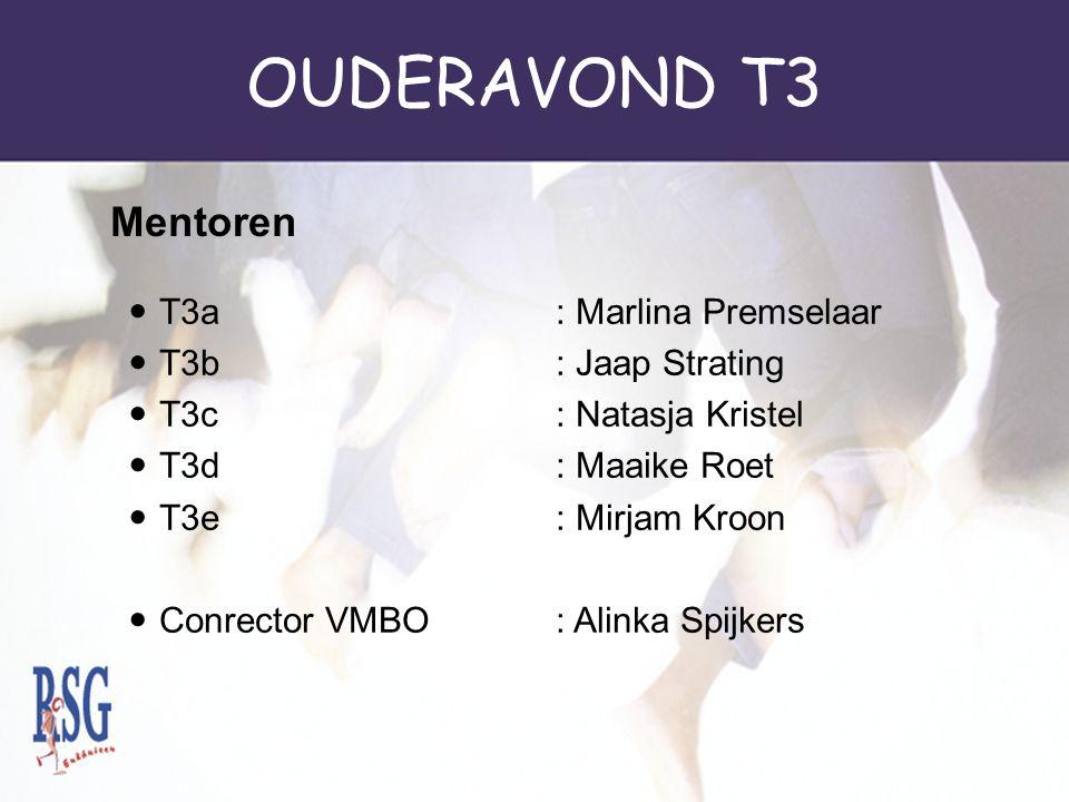 OUDERAVOND T3 20.00 uur : Welkom 20.30 uur : Uitleg door de mentoren 21.15 uur : Einde bijeenkomst Programma