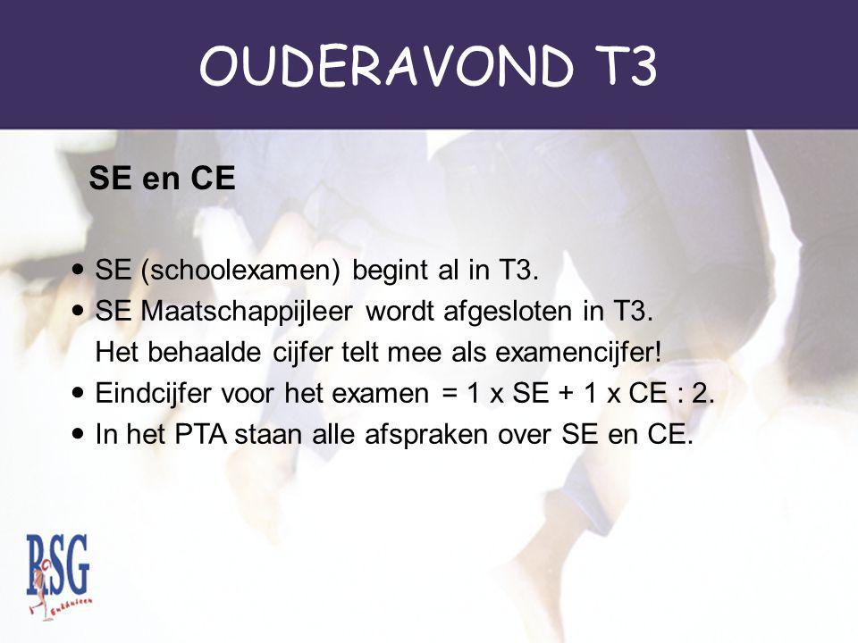 OUDERAVOND T3 Eén 5, voor de overige vakken een 6 of hoger.