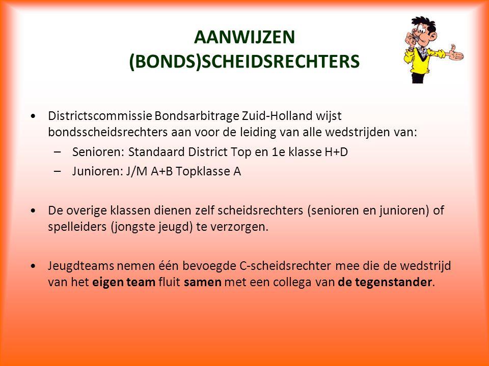 AANWIJZEN (BONDS)SCHEIDSRECHTERS Districtscommissie Bondsarbitrage Zuid-Holland wijst bondsscheidsrechters aan voor de leiding van alle wedstrijden va