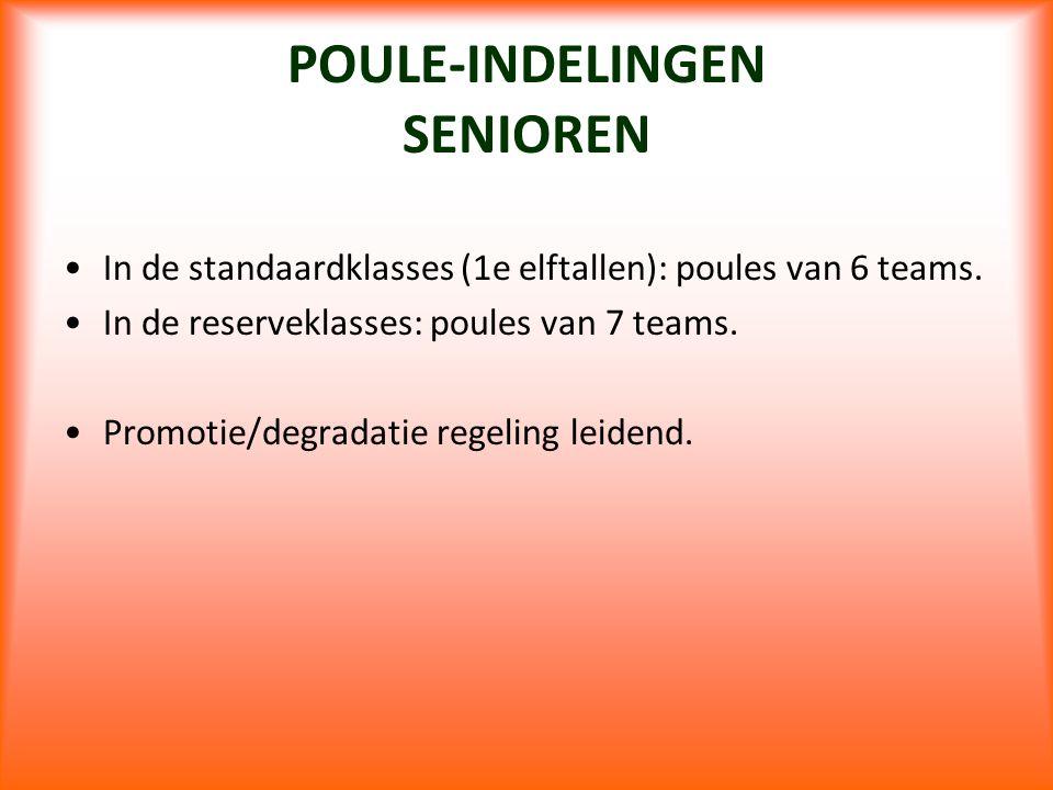 POULE-INDELINGEN SENIOREN In de standaardklasses (1e elftallen): poules van 6 teams. In de reserveklasses: poules van 7 teams. Promotie/degradatie reg