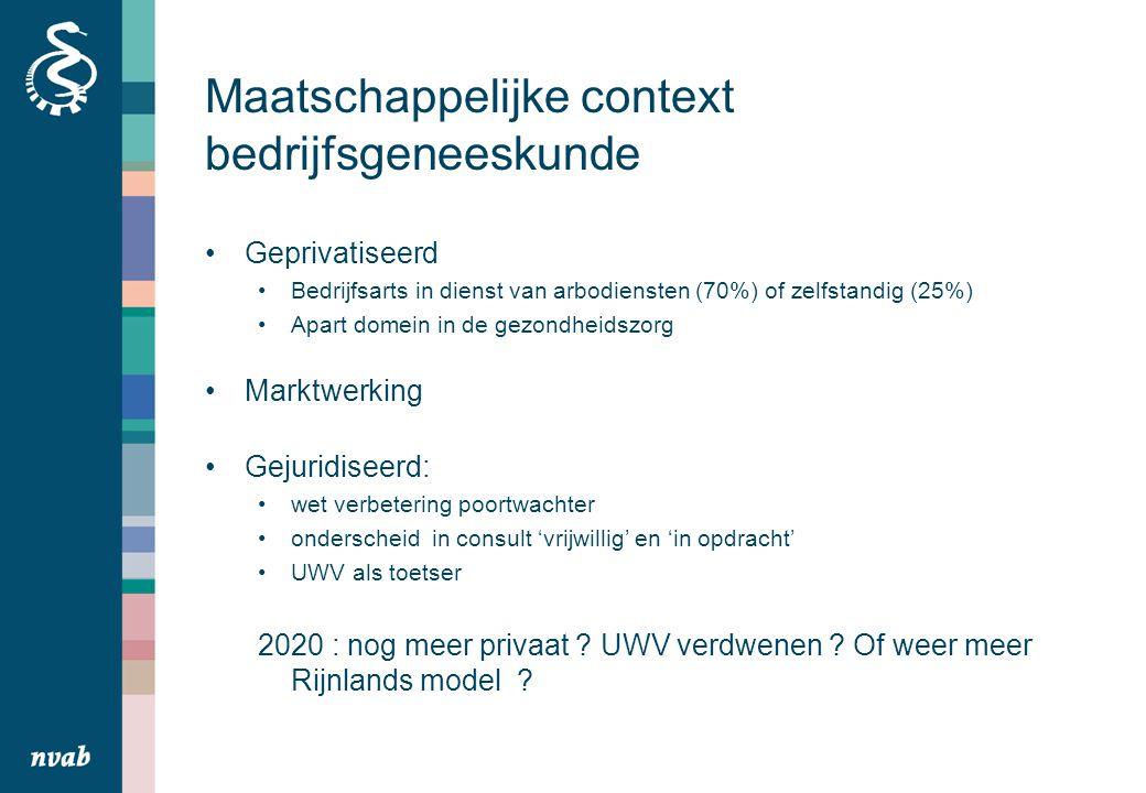 Maatschappelijke context bedrijfsgeneeskunde Geprivatiseerd Bedrijfsarts in dienst van arbodiensten (70%) of zelfstandig (25%) Apart domein in de gezo