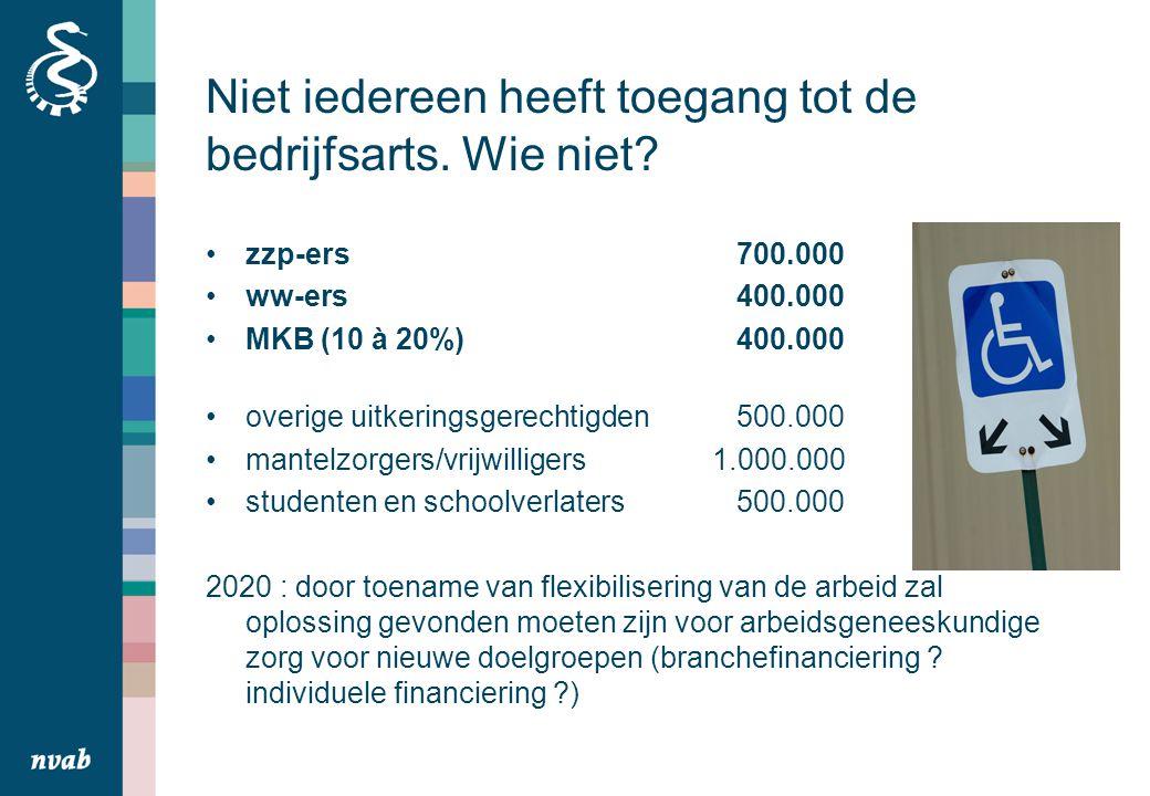 Niet iedereen heeft toegang tot de bedrijfsarts. Wie niet? zzp-ers 700.000 ww-ers400.000 MKB (10 à 20%)400.000 overige uitkeringsgerechtigden 500.000