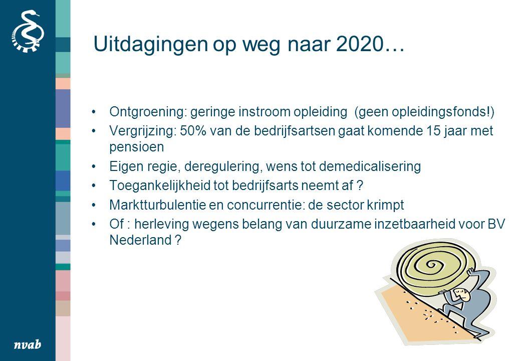 Uitdagingen op weg naar 2020… Ontgroening: geringe instroom opleiding (geen opleidingsfonds!) Vergrijzing: 50% van de bedrijfsartsen gaat komende 15 j