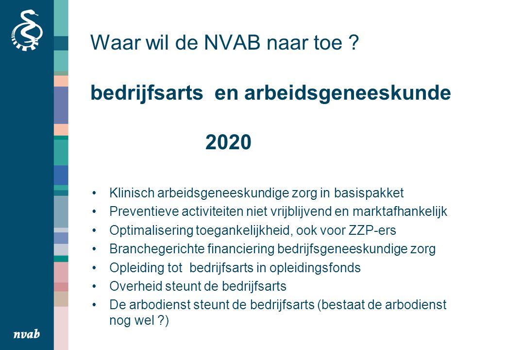 Waar wil de NVAB naar toe ? bedrijfsarts en arbeidsgeneeskunde 2020 Klinisch arbeidsgeneeskundige zorg in basispakket Preventieve activiteiten niet vr