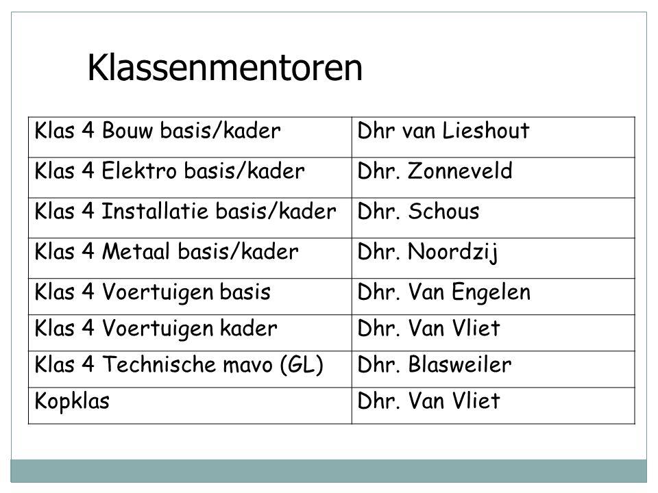 Klas 4 Bouw basis/kaderDhr van Lieshout Klas 4 Elektro basis/kaderDhr. Zonneveld Klas 4 Installatie basis/kaderDhr. Schous Klas 4 Metaal basis/kaderDh