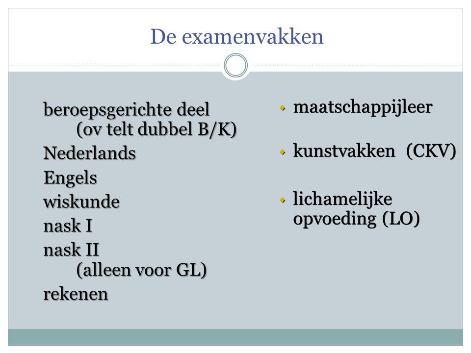 De examenvakken beroepsgerichte deel (ov telt dubbel B/K) NederlandsEngelswiskunde nask I nask II (alleen voor GL) rekenen  maatschappijleer  kunstv