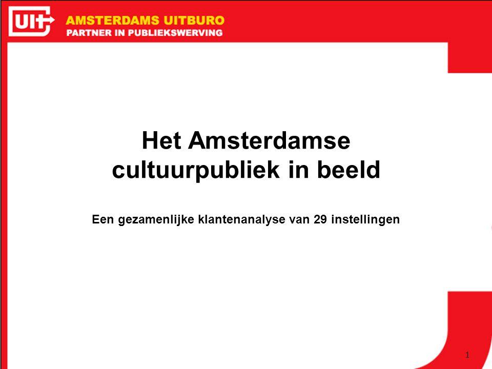 1 Het Amsterdamse cultuurpubliek in beeld Een gezamenlijke klantenanalyse van 29 instellingen