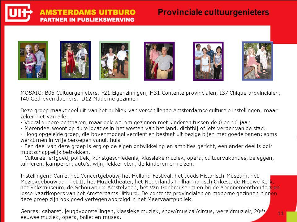 11 Provinciale cultuurgenieters MOSAIC: B05 Cultuurgenieters, F21 Eigenzinnigen, H31 Contente provincialen, I37 Chique provincialen, I40 Gedreven doeners, D12 Moderne gezinnen Deze groep maakt deel uit van het publiek van verschillende Amsterdamse culturele instellingen, maar zeker niet van alle.