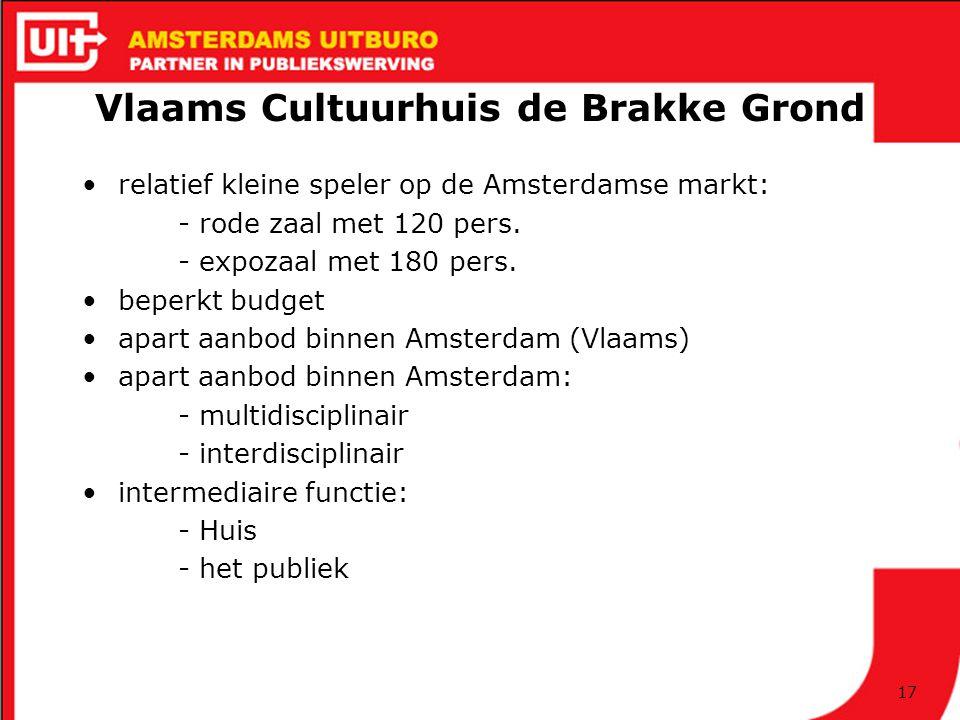 17 Vlaams Cultuurhuis de Brakke Grond relatief kleine speler op de Amsterdamse markt: - rode zaal met 120 pers.