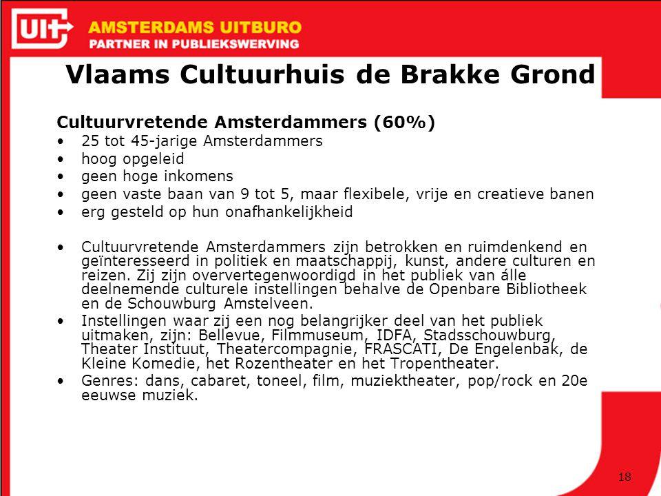 18 Vlaams Cultuurhuis de Brakke Grond Cultuurvretende Amsterdammers (60%) 25 tot 45-jarige Amsterdammers hoog opgeleid geen hoge inkomens geen vaste baan van 9 tot 5, maar flexibele, vrije en creatieve banen erg gesteld op hun onafhankelijkheid Cultuurvretende Amsterdammers zijn betrokken en ruimdenkend en geïnteresseerd in politiek en maatschappij, kunst, andere culturen en reizen.