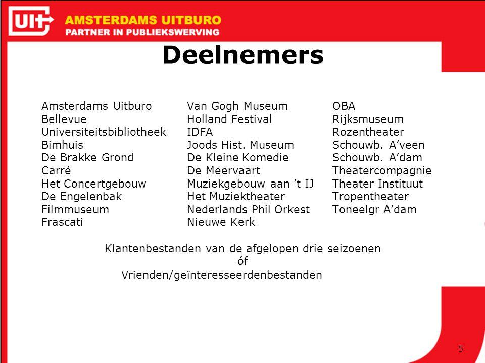 5 Deelnemers Amsterdams UitburoVan Gogh Museum OBA BellevueHolland FestivalRijksmuseum UniversiteitsbibliotheekIDFARozentheater BimhuisJoods Hist.