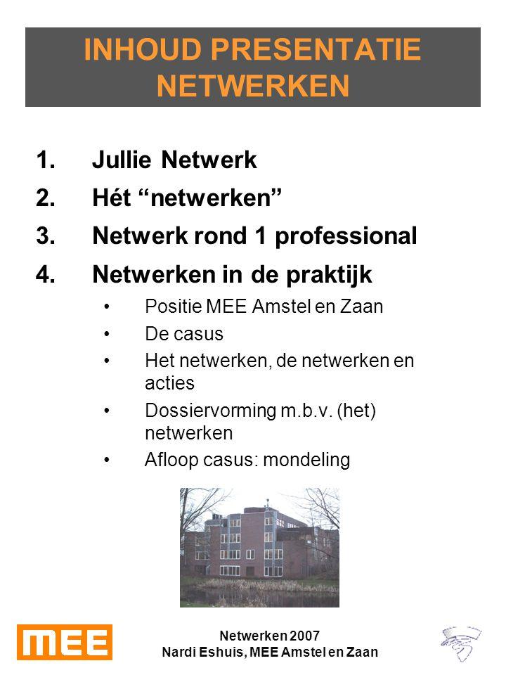 Netwerken 2007 Nardi Eshuis, MEE Amstel en Zaan INHOUD PRESENTATIE NETWERKEN 1.Jullie Netwerk 2.