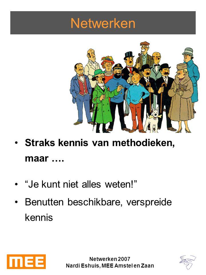 Netwerken 2007 Nardi Eshuis, MEE Amstel en Zaan 10 regels voor netwerken (1) 1.Strength or weakness: waar zitten de gaten in jouw netwerk.