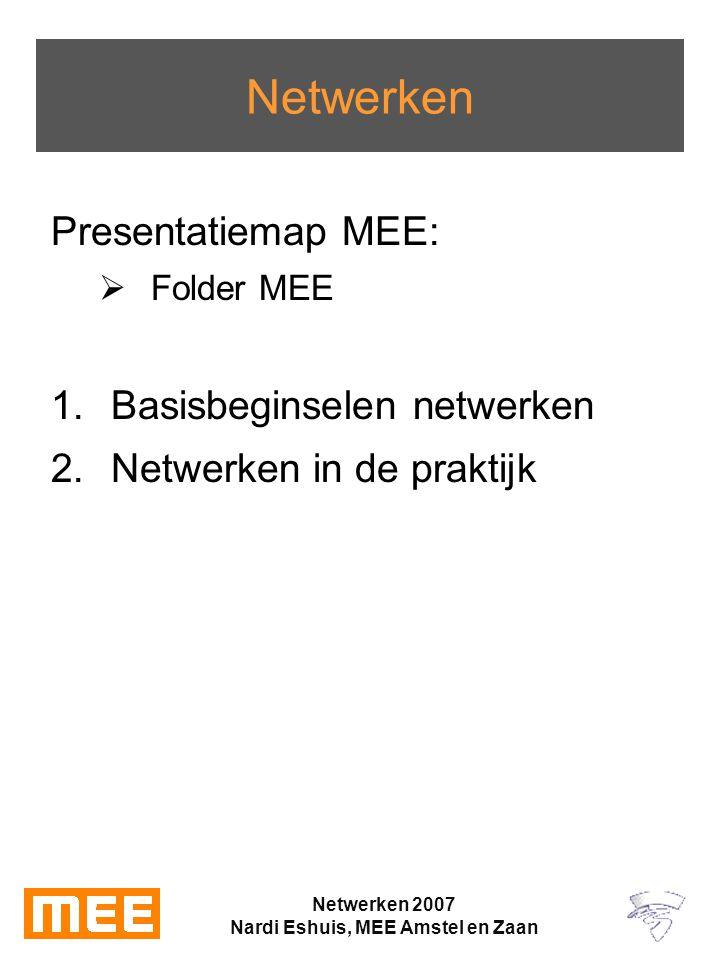 Netwerken 2007 Nardi Eshuis, MEE Amstel en Zaan 10 regels voor netwerken (2) 6.Bouw aan goede relatie collega's intern en extern 7.Onderhoud sterkte contacten intensief en houd de andere warm 8.Investeer in duurzame contacten door te geven wat zij van jou nodig hebben 9.Word bruggenbouwer waardoor anderen jou in hun netwerk wensen 10.Ken missie eigen organisatie en zet deze centraal