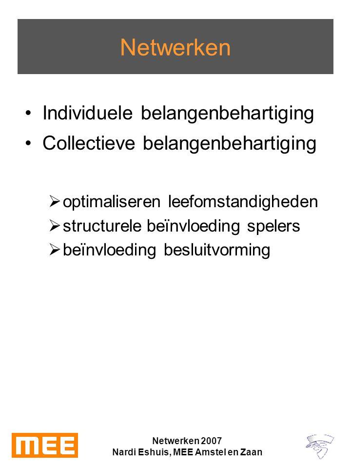 Netwerken 2007 Nardi Eshuis, MEE Amstel en Zaan Netwerken Individuele belangenbehartiging Collectieve belangenbehartiging  optimaliseren leefomstandigheden  structurele beïnvloeding spelers  beïnvloeding besluitvorming
