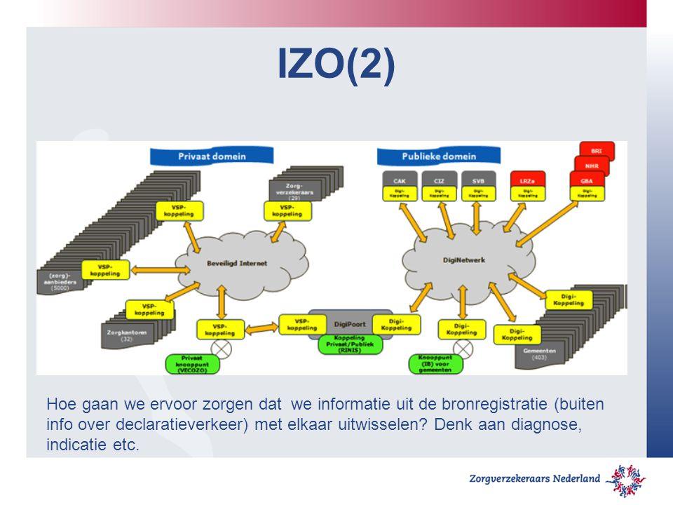 IZO(2) Hoe gaan we ervoor zorgen dat we informatie uit de bronregistratie (buiten info over declaratieverkeer) met elkaar uitwisselen.