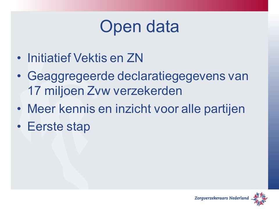 Open data Initiatief Vektis en ZN Geaggregeerde declaratiegegevens van 17 miljoen Zvw verzekerden Meer kennis en inzicht voor alle partijen Eerste stap