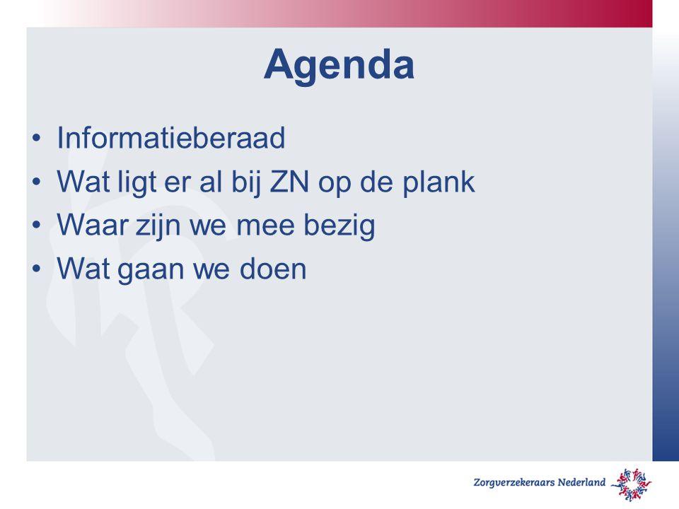 Agenda Informatieberaad Wat ligt er al bij ZN op de plank Waar zijn we mee bezig Wat gaan we doen