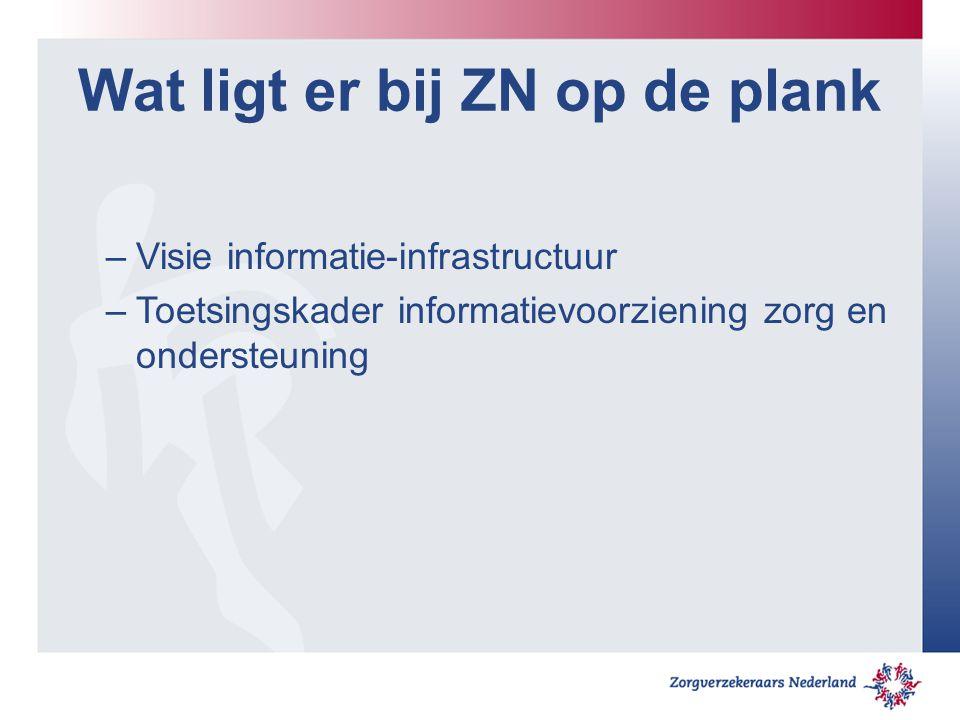 Wat ligt er bij ZN op de plank –Visie informatie-infrastructuur –Toetsingskader informatievoorziening zorg en ondersteuning