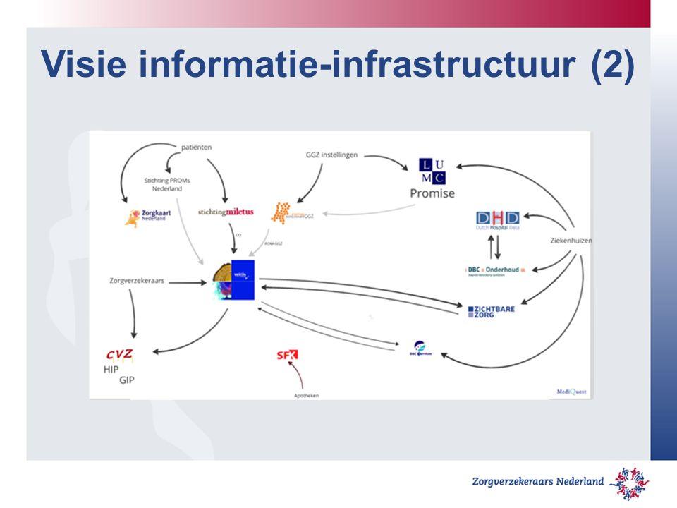 Visie informatie-infrastructuur (2)
