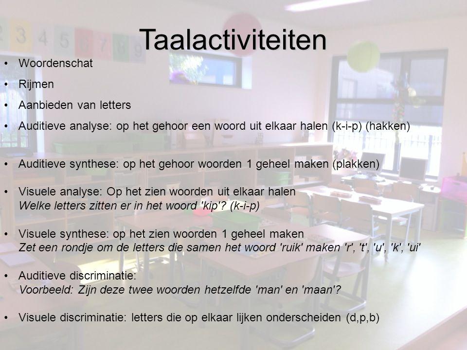 Toetsing & rapport CITO (taal en rekenen) Rapport n.a.v.