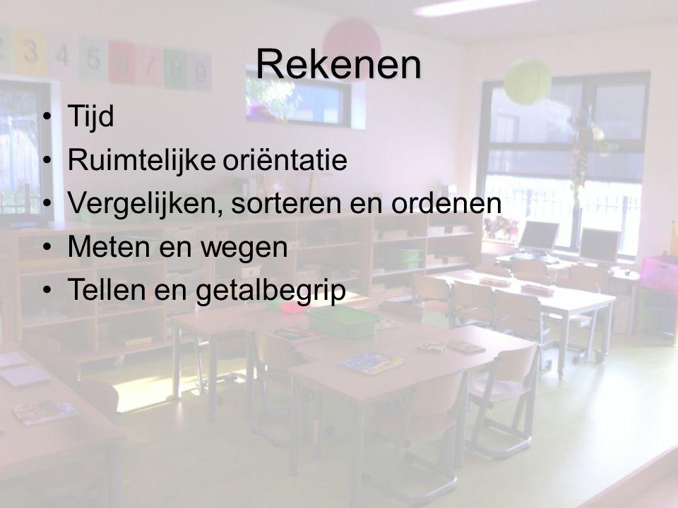 Algemene zaken Schoolregels hangen in iedere klas Informatiebord en info Toiletbezoek Verjaardag Oudste kleuterdagen Meeneemdagen