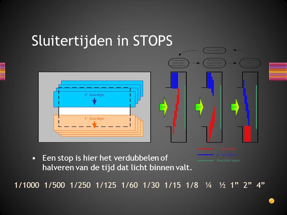 Een stop is hier het verdubbelen of halveren van de tijd dat licht binnen valt. Sluitertijden in STOPS 1/1000 1/500 1/250 1/125 1/60 1/30 1/15 1/8 ¼ ½