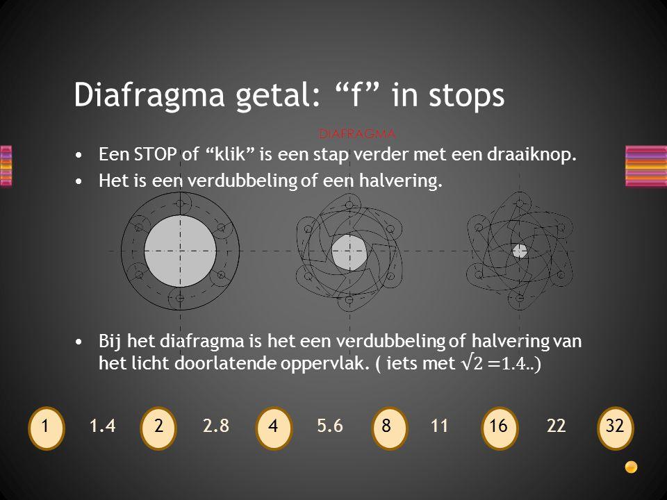 """Een STOP of """"klik"""" is een stap verder met een draaiknop. Het is een verdubbeling of een halvering. Bij het diafragma is het een verdubbeling of halver"""