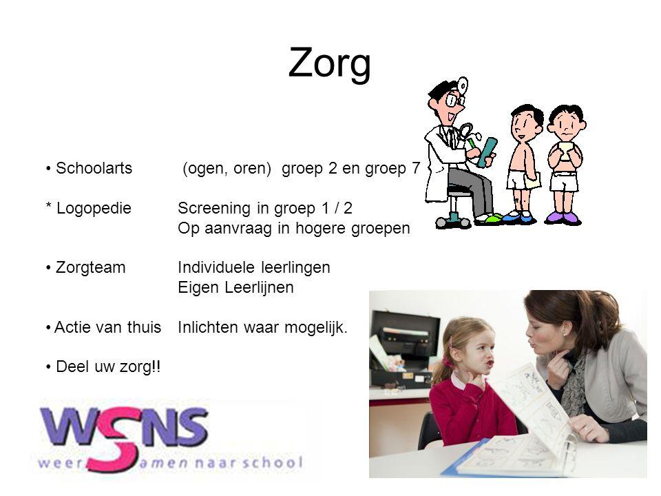 Zorg Schoolarts (ogen, oren) groep 2 en groep 7 * LogopedieScreening in groep 1 / 2 Op aanvraag in hogere groepen Zorgteam Individuele leerlingen Eigen Leerlijnen Actie van thuisInlichten waar mogelijk.