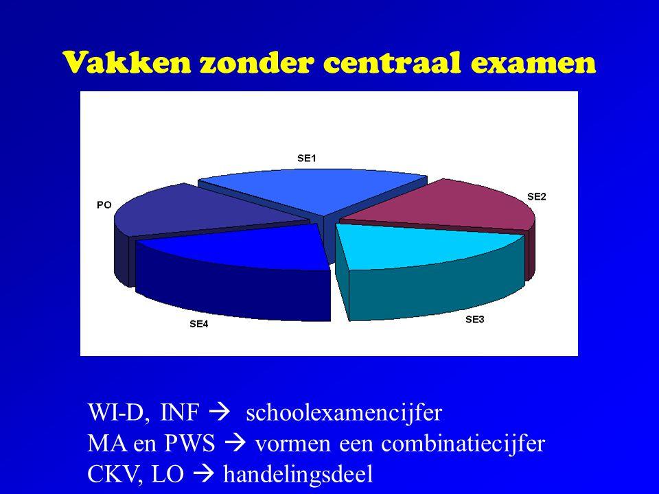 WI-D, INF  schoolexamencijfer MA en PWS  vormen een combinatiecijfer CKV, LO  handelingsdeel Vakken zonder centraal examen