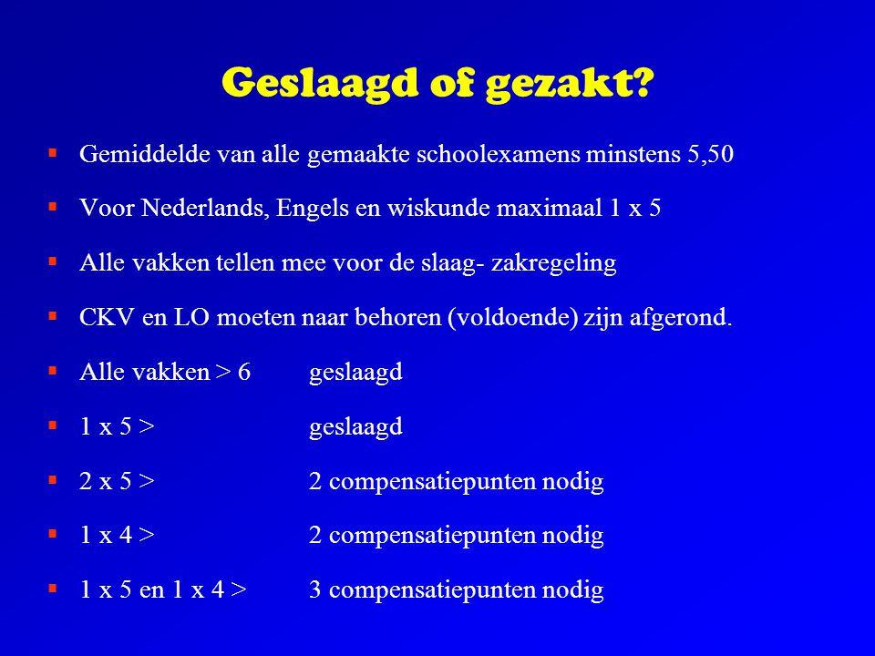 Geslaagd of gezakt?  Gemiddelde van alle gemaakte schoolexamens minstens 5,50  Voor Nederlands, Engels en wiskunde maximaal 1 x 5  Alle vakken tell