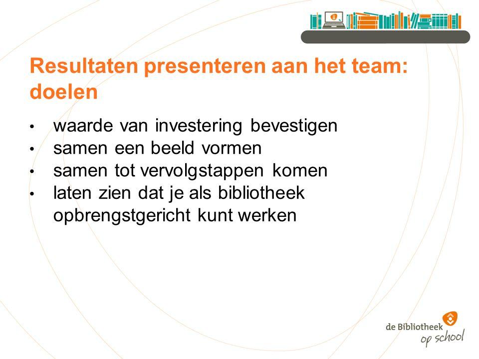 Resultaten presenteren aan het team: doelen waarde van investering bevestigen samen een beeld vormen samen tot vervolgstappen komen laten zien dat je als bibliotheek opbrengstgericht kunt werken