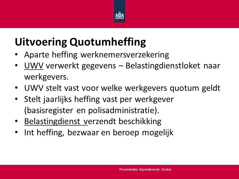 Uitvoering Quotumheffing Aparte heffing werknemersverzekering UWV verwerkt gegevens – Belastingdienstloket naar werkgevers. UWV stelt vast voor welke