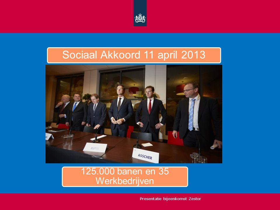 Sociaal Akkoord 11 april 2013 125.000 banen en 35 Werkbedrijven Presentatie bijeenkomst Zestor