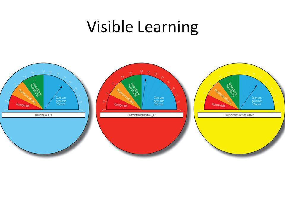 Kleine oefening (10 min.) Neem één van je klassen in gedachten – Benoem 5 excellente leerlingen (groep C) – Benoem 5 leerlingen die niet mee kunnen komen (groep A) Welke oefening uit je methode is eigenlijk op het 'middenniveau'.