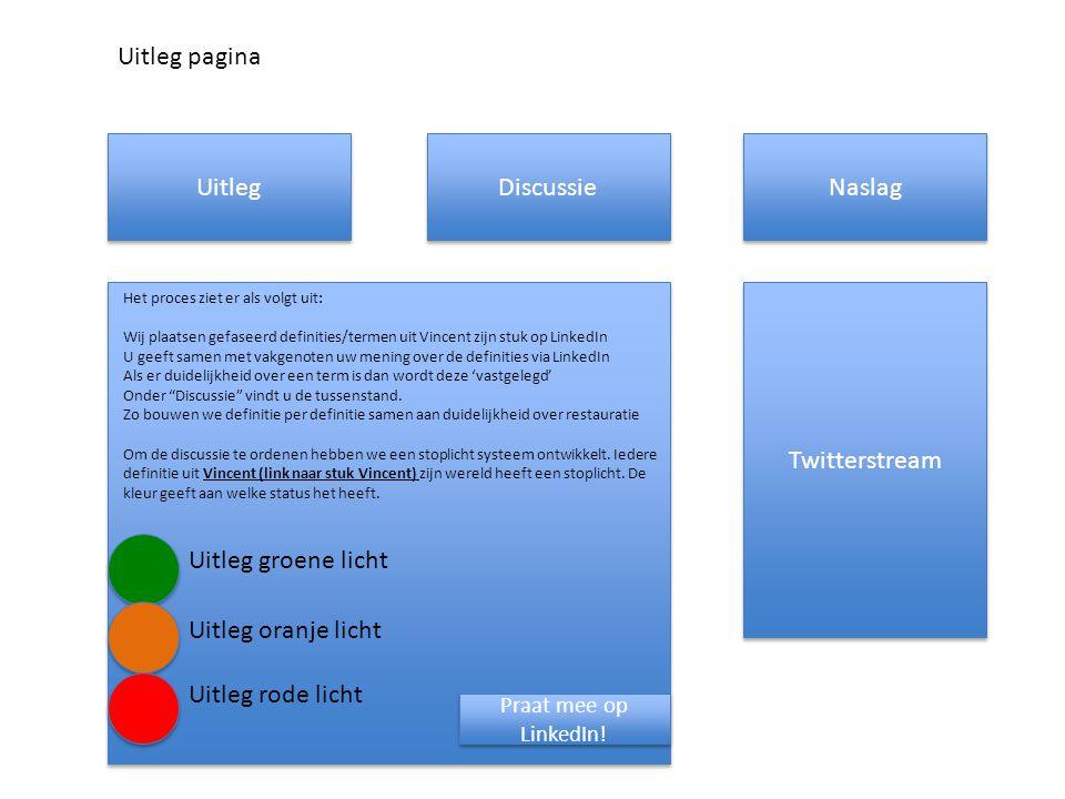 Uitleg Discussie Naslag Twitterstream Praat mee op LinkedIn! Het proces ziet er als volgt uit: Wij plaatsen gefaseerd definities/termen uit Vincent zi