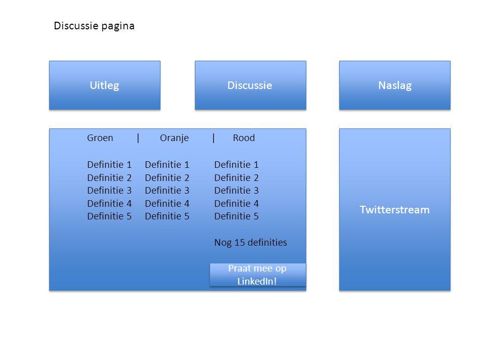 Uitleg Discussie Naslag Twitterstream Praat mee op LinkedIn! Groen | Oranje | Rood Definitie 1 Definitie 2 Definitie 3 Definitie 4 Definitie 5 Definit