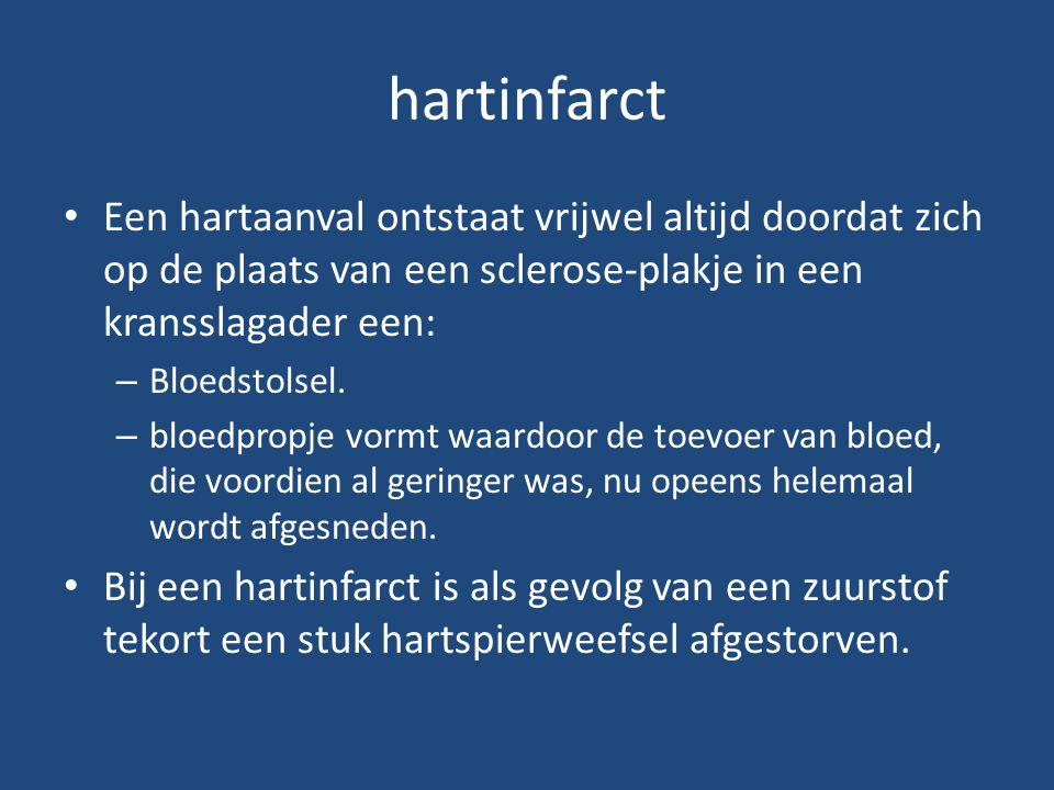hartinfarct Een hartaanval ontstaat vrijwel altijd doordat zich op de plaats van een sclerose-plakje in een kransslagader een: – Bloedstolsel. – bloed
