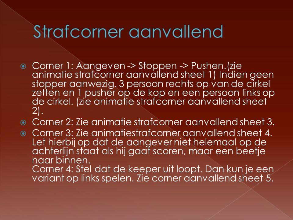  Corner 1: Aangeven -> Stoppen -> Pushen.(zie animatie strafcorner aanvallend sheet 1) Indien geen stopper aanwezig.